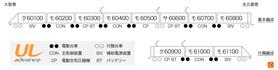 【架空電車】近鉄次世代アーバンライナーデザインスタディ2.5