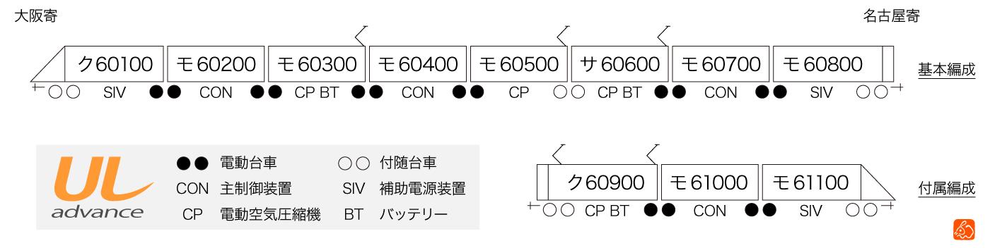 近鉄60000系「アーバンライナー・アドバンス」編成図